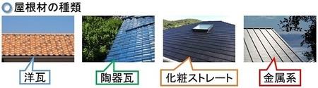 屋根の種類.jpg