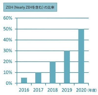 ZEH 資料.jpg